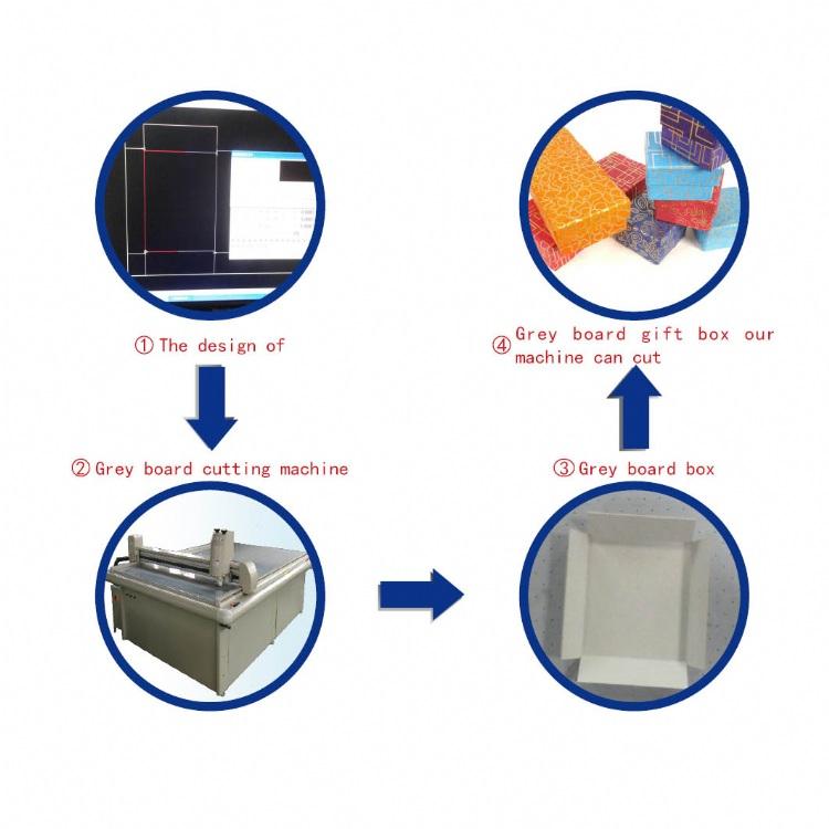 Asia Machinery net - DCZ1310 carton box die cut plotter